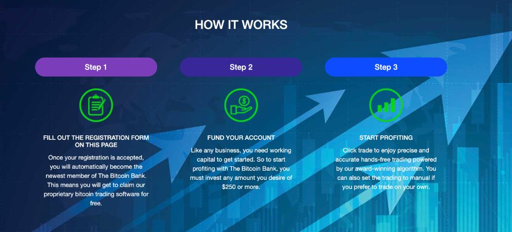 Crypto Bank how it works