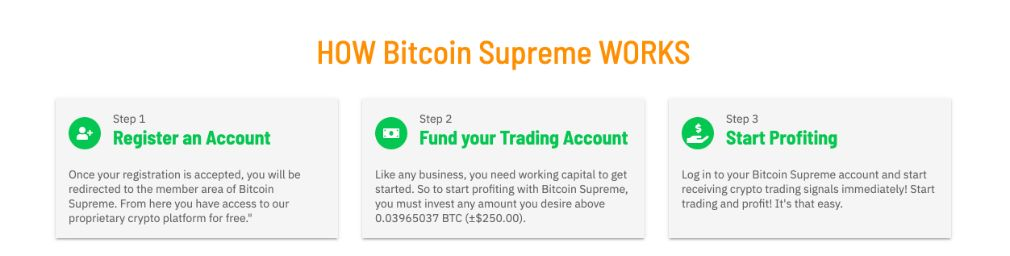 Bitcoin Supreme how it works